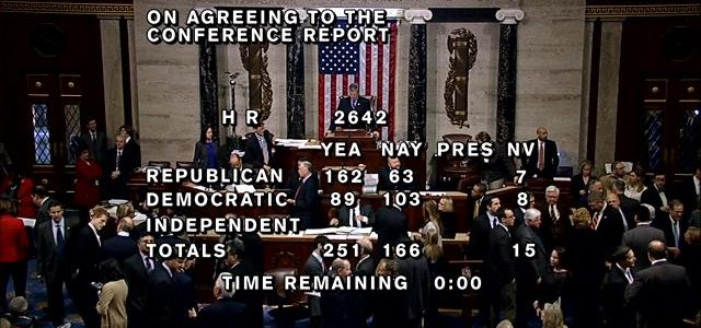 Final Tally of House Farm Bill Vote
